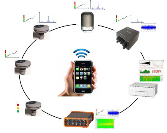 设备智能移动点检管理系统